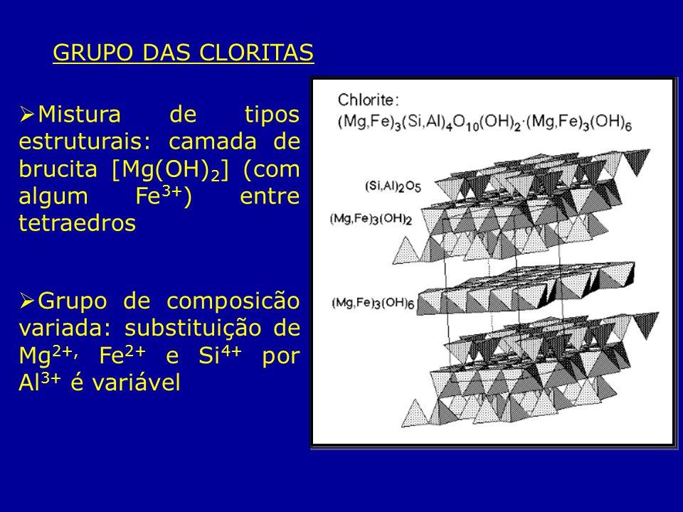 GRUPO DAS CLORITAS Mistura de tipos estruturais: camada de brucita [Mg(OH)2] (com algum Fe3+) entre tetraedros.